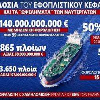 """[Grécia] Alguns números sobre o Capital armador grego em tempos de """"crise"""""""