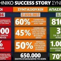 """[Grécia] Continua a """"história de êxito"""" grega"""