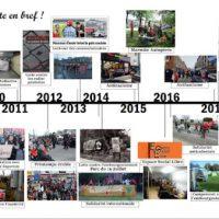 [Canadá] O Coletivo Anarquista Emma Goldman comemora 10 anos