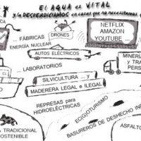 [Peru] Nem privatizada - Nem estatizada. A água não é mercadoria