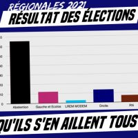 [França] Eleições: Que Todos Se Mandem